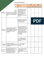 Plan de trabajo de Plataforma de Gobernabilidad.docx