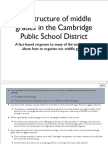 Middle School Restructuring Critique v.3