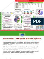 Wine Dashboard En