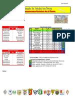 Resultados da 9ª Jornada do Campeonato Distrital da AF Évora em Futebol