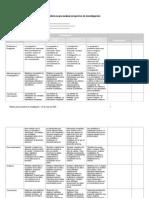 2.- Rubrica Para Evaluar Proyectos