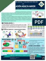 438B_bannercientifico_Integración Social y Calidad de Vida en La Población Adulta Mayor Del Distrito de Chitré