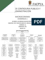 EV MACRO.pdf