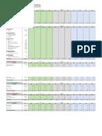 Formato Proyeccion de ingresos y egresos.xlsx