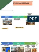 LINEA-DEL-TIEMPO-HUMANIDADES (Autoguardado)