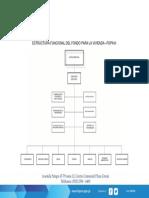 10 - 01 Estructura organica FOPAVI2019