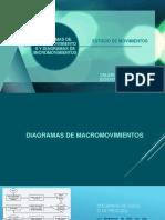 DIAGRAMAS DE MACROMOVIMIENTOS Y DIAGRAMAS DE MICROMOVIMIENTOS