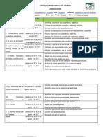 Jornalización FORMATO NUEVO III bloque.docx