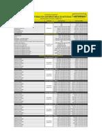 CalendarioAcadémicoConvocatoria(Jul18-Ene19)