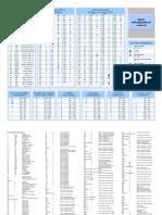 Lista completa de códigos ASCII.pdf