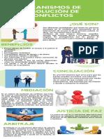 MECANISMOS DE RESOLUCION DE CONFLICTOS