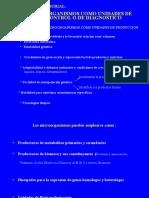 23701 Muestra Usos Microbiologia Industrial Microbiologia Industrial Temas Contenidos