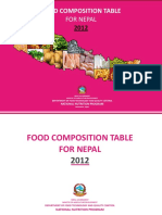 Nepal_Food_Composition_table_2012.pdf
