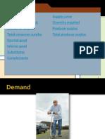 DEMAND-SUPPLY-MIDTERM.pdf