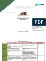 Derecho Hereditario Cuadro Comparativo Seccion b