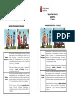 CAMBIOS PSICOLOGICOS DE LA PUBERTAD 6° CIENCIAS
