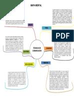 MAPA MENTAL DE LAS TECNICAS DE COMUNICACIÓN