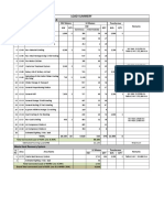 Load Summary continous and intermediate