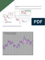 SnD Patterns.pdf