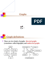 40 Graphs