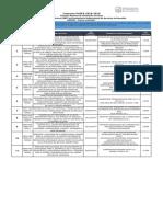 Lista-OMT-SEREX-4ta-Ventanilla-PESCA