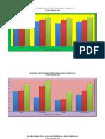 DIAGRAM DESA BARAT LAMBONGAN 2016 - 2018