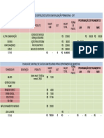 PLANILHA DE CONTROLE DE CUSTOS COM DIVULGAÇÃO PROMOCIONAL - 2020