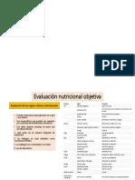 evaluacion de signos clinicos