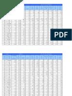 2010年前三季EPS達成率大於80%且本益比低於12X