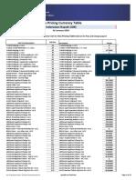 Visa_Pricing_IDR-200101.pdf