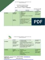 Dosificacion  paginas web