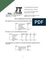 DMN-UTTyler Poll February 2020 (Registered voters)