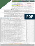 Test psychologique Mes résultats à l'Inventaire de personnalité HEXACO.pdf