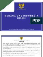 Neraca Gas Indonesia