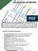 Biblioteca de MecanicAPP - Nuevo.pdf
