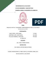 CONSTRUCCIÓN DE TABLAS TERMODINÁMICAS DE SO2