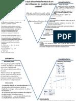 V de gowin de péndulo.pdf