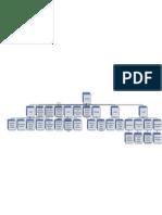 Mapa de Conceptos