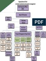 organizationChart1.pptx