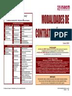 esquema_contratos_2019_01
