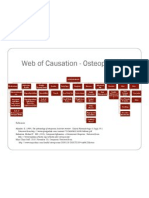 Lair Web of Causation Osteoporosis