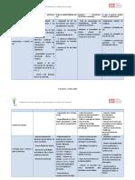 Tabela Matriz 1o Tarefa 2010