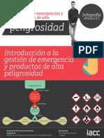 GEPAP_infografia_S1