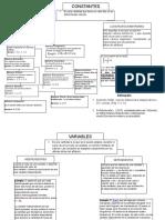 Constantes y Variables - copia.docx