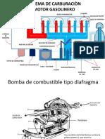 4.2. SISTEMA DE CARBURACIÒN(1).ppt
