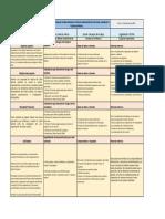 Matriz de Planeación de Proyecto .pdf