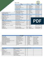 PNL - Obras Para Leitura Orientada Na Sala de Aula - Actualizada a 22 Nov