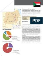 Energy_profile_Sudan
