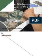 Transport Long-Term Milestones
