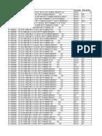 Mith Fg Stock Check List